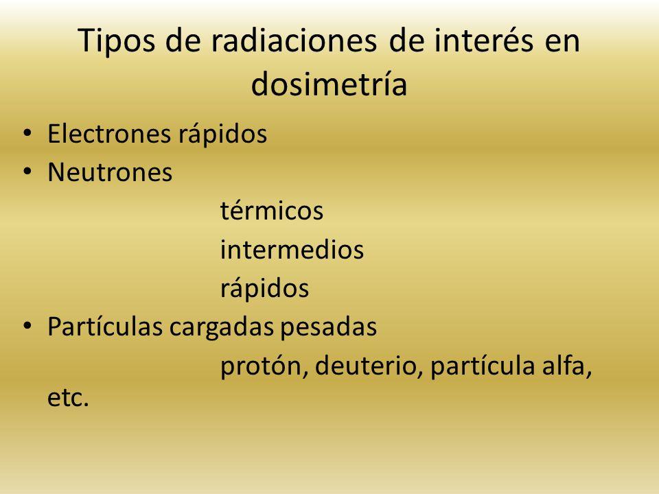 Tipos de radiaciones de interés en dosimetría Electrones rápidos Neutrones térmicos intermedios rápidos Partículas cargadas pesadas protón, deuterio,