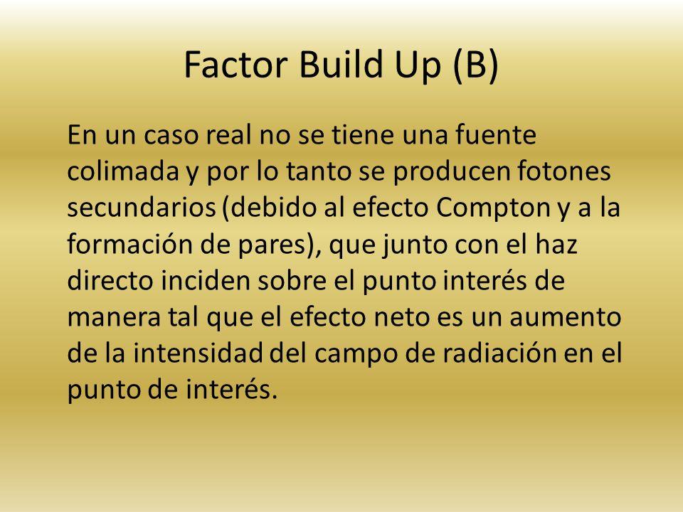 Factor Build Up (B) En un caso real no se tiene una fuente colimada y por lo tanto se producen fotones secundarios (debido al efecto Compton y a la fo