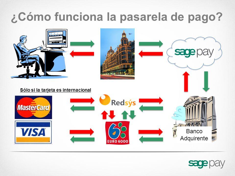 ¿Cómo funciona la pasarela de pago? Banco Adquirente Sólo si la tarjeta es internacional