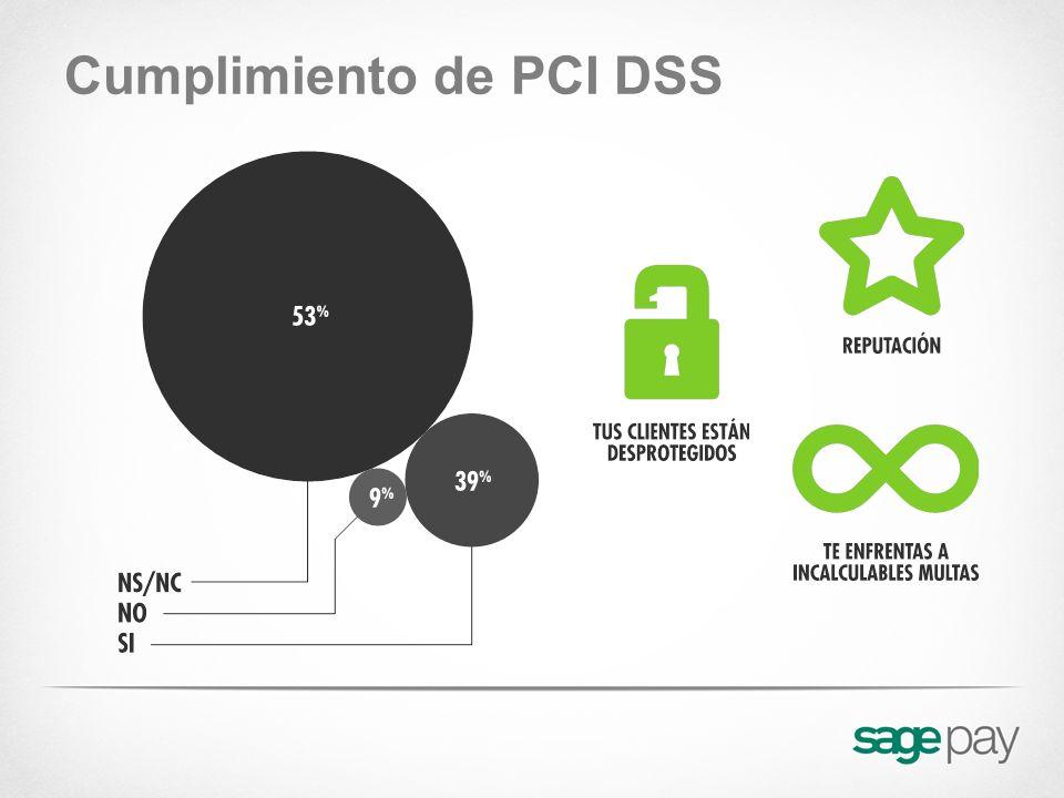 Cumplimiento de PCI DSS