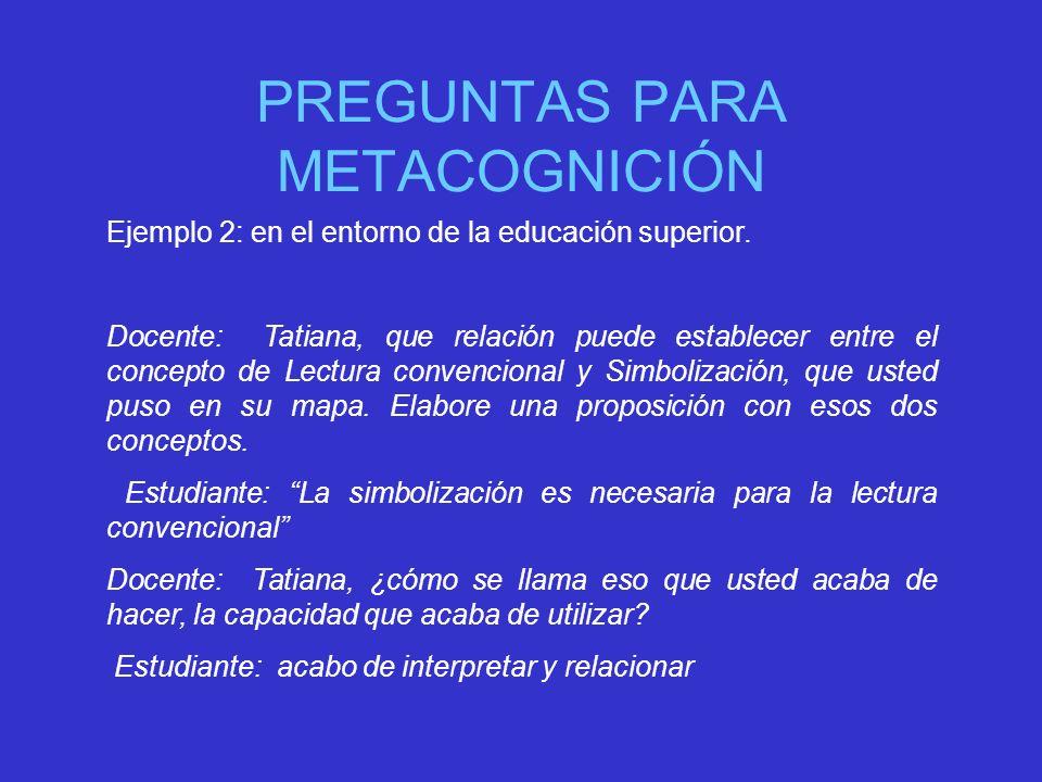 PREGUNTAS PARA METACOGNICIÓN Ejemplo 2: en el entorno de la educación superior. Docente: Tatiana, que relación puede establecer entre el concepto de L