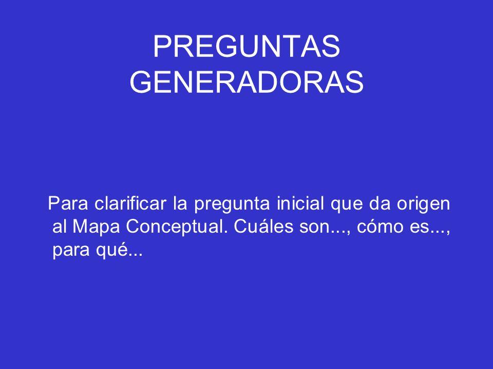 PREGUNTAS GENERADORAS Para clarificar la pregunta inicial que da origen al Mapa Conceptual.