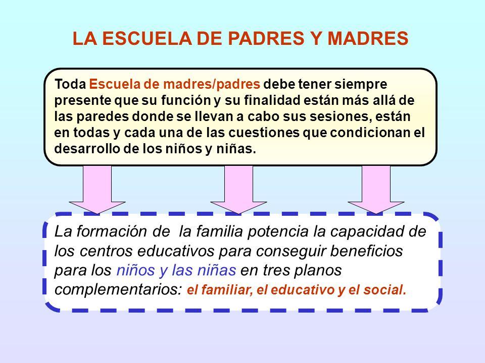 LA ESCUELA DE PADRES Y MADRES Toda Escuela de madres/padres debe tener siempre presente que su función y su finalidad están más allá de las paredes do