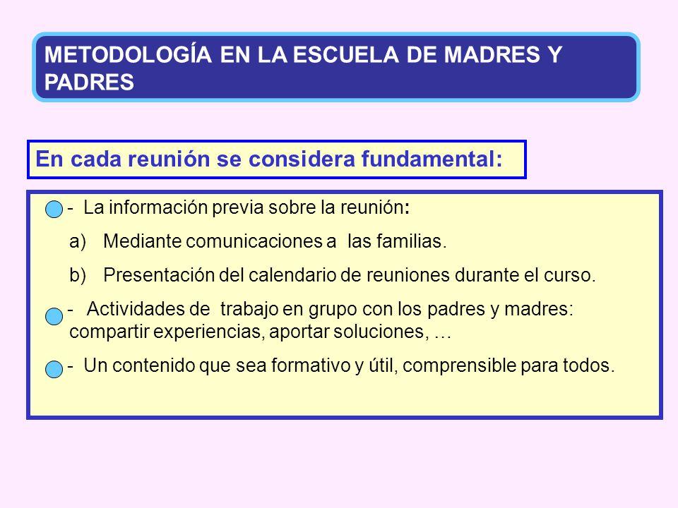 METODOLOGÍA EN LA ESCUELA DE MADRES Y PADRES En cada reunión se considera fundamental: - La información previa sobre la reunión: a)Mediante comunicaci