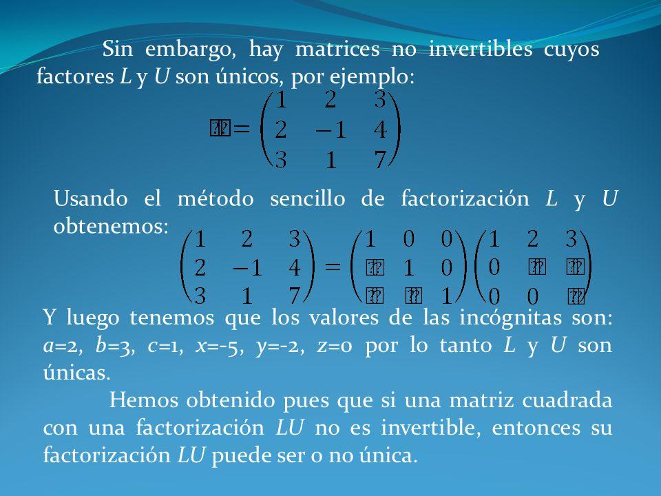 Sin embargo, hay matrices no invertibles cuyos factores L y U son únicos, por ejemplo: Usando el método sencillo de factorización L y U obtenemos: Y l