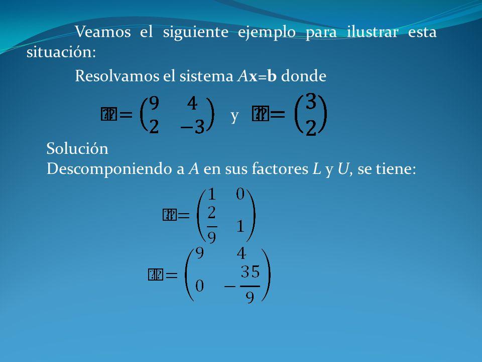 Veamos el siguiente ejemplo para ilustrar esta situación: Resolvamos el sistema Ax=b donde y Solución Descomponiendo a A en sus factores L y U, se tie