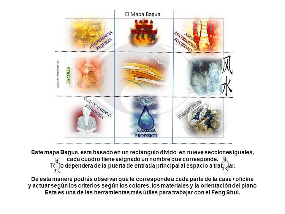 El Mapa Bagua Feng Shui. Bagua significa ocho trigramas, que forman los pilares básicos del I Ching, y están asociados al equilibrio de las 8 aspectac