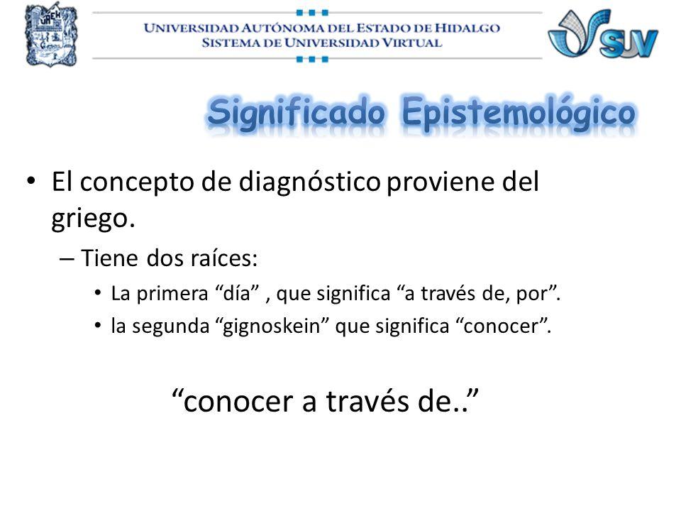 El concepto de diagnóstico proviene del griego. – Tiene dos raíces: La primera día, que significa a través de, por. la segunda gignoskein que signific