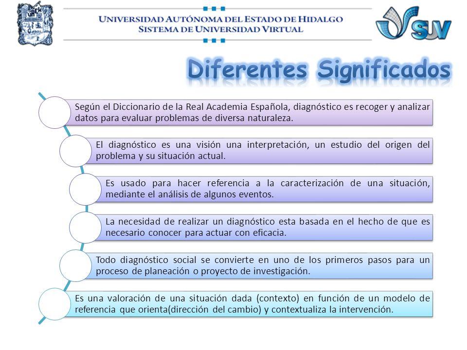 Según el Diccionario de la Real Academia Española, diagnóstico es recoger y analizar datos para evaluar problemas de diversa naturaleza. El diagnóstic