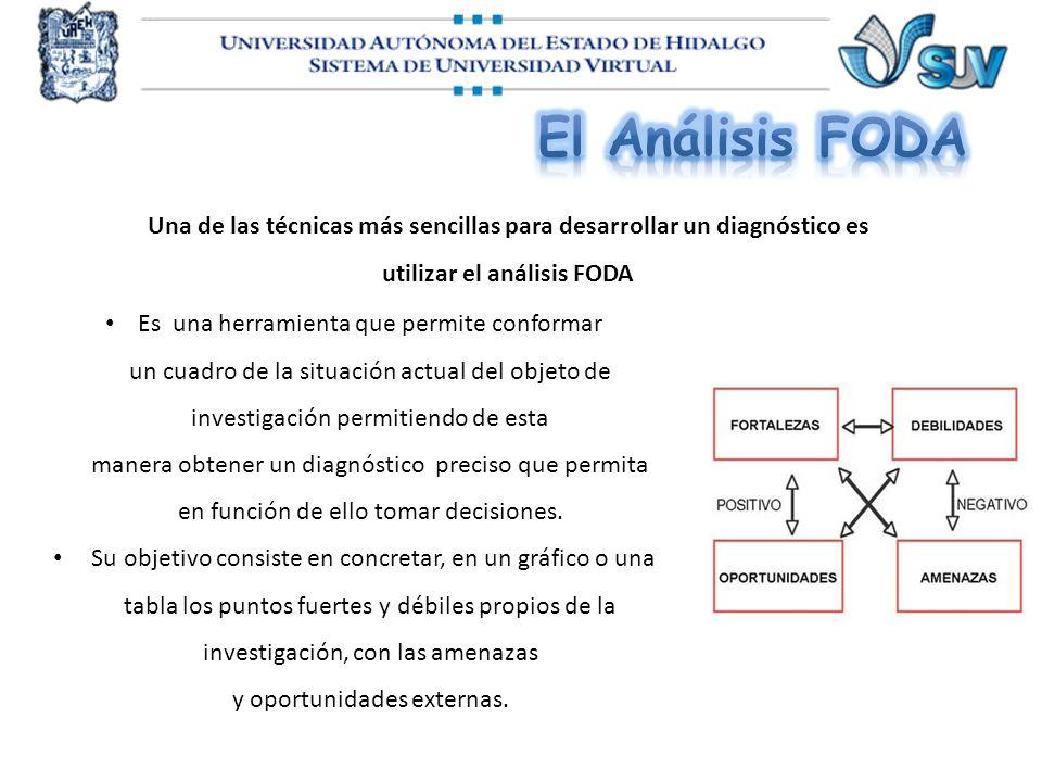 El término FODA es una sigla conformada por las primeras letras de las palabras Fortalezas, Oportunidades, Debilidades y Amenazas.