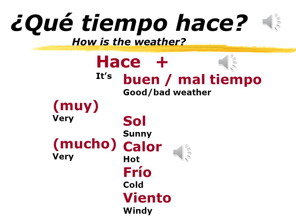 Objectivos de la leccion Outcome of the lesson zRefresh from lesson 3 part 2: How to express the weather when it is happening now and numbers 10 -41 zDays of the week zMonths of the year zDialogue: Months, days, the weather and introductions z Vocabulary and practice de sounds of Spanish through the vocabulary link zFind the missing word