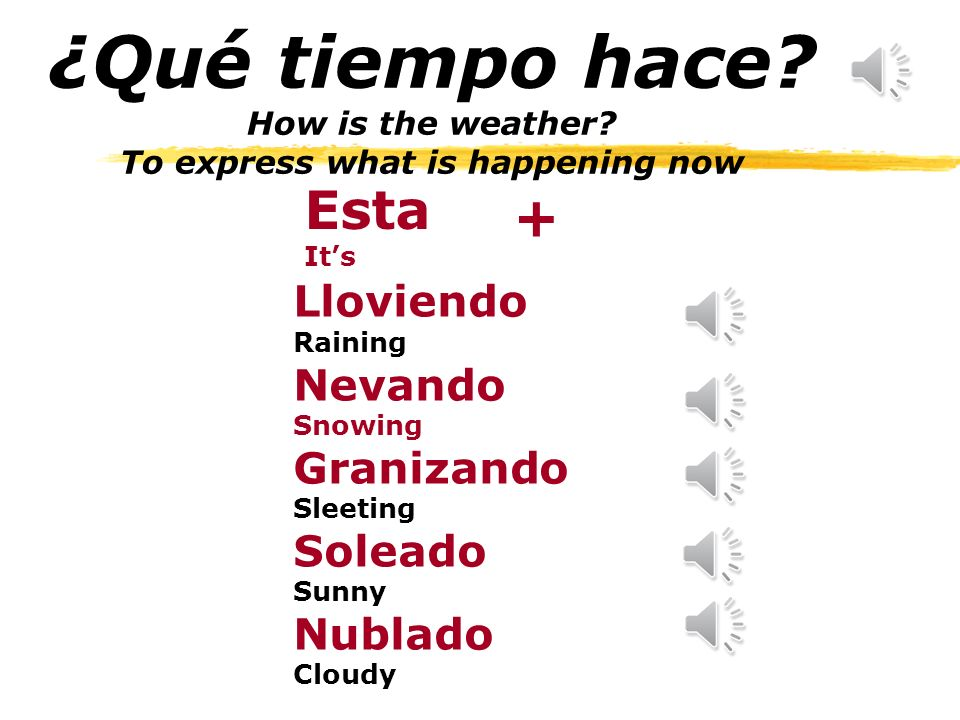 ¿Qué tiempo hace.How is the weather.