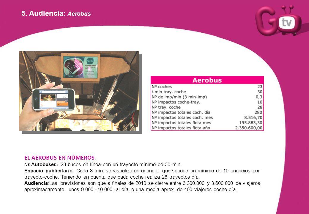 5. Audiencia: Aerobus EL AEROBUS EN NÚMEROS. Nº Autobuses : 23 buses en línea con un trayecto mínimo de 30 min. Espacio publicitario: Cada 3 mín. se v