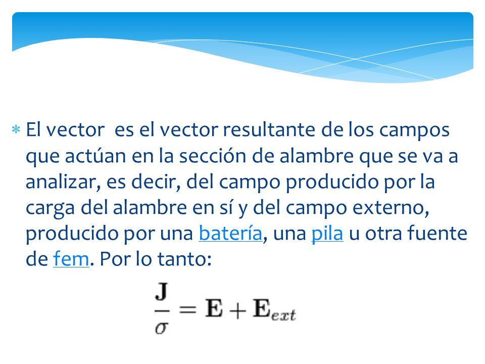 El vector es el vector resultante de los campos que actúan en la sección de alambre que se va a analizar, es decir, del campo producido por la carga del alambre en sí y del campo externo, producido por una batería, una pila u otra fuente de fem.