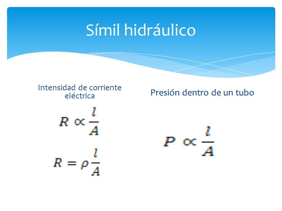 Intensidad de corriente eléctrica Presión dentro de un tubo