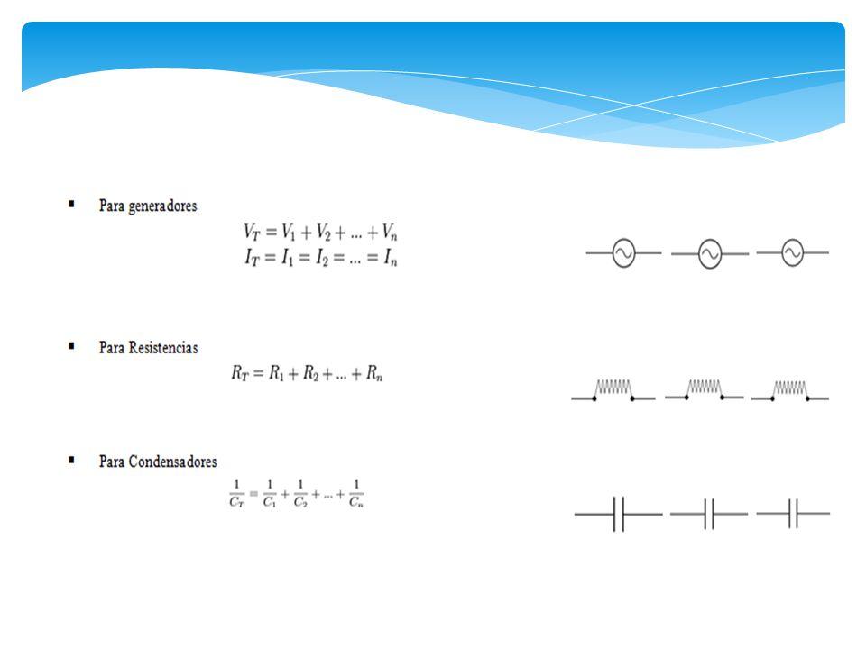 Puesto que, donde n es un vector unitario tangente al filamento por dl el que circula la corriente, con lo cual reemplazamos y multiplicamos toda la ecuación por un:vector unitario
