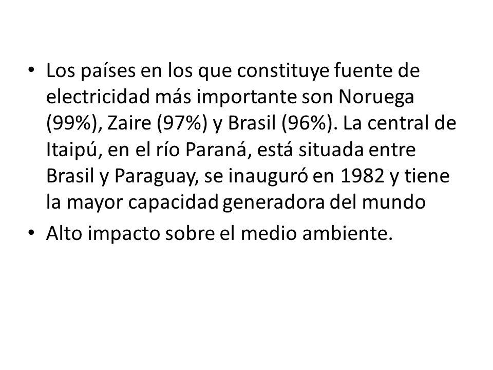 Los países en los que constituye fuente de electricidad más importante son Noruega (99%), Zaire (97%) y Brasil (96%). La central de Itaipú, en el río