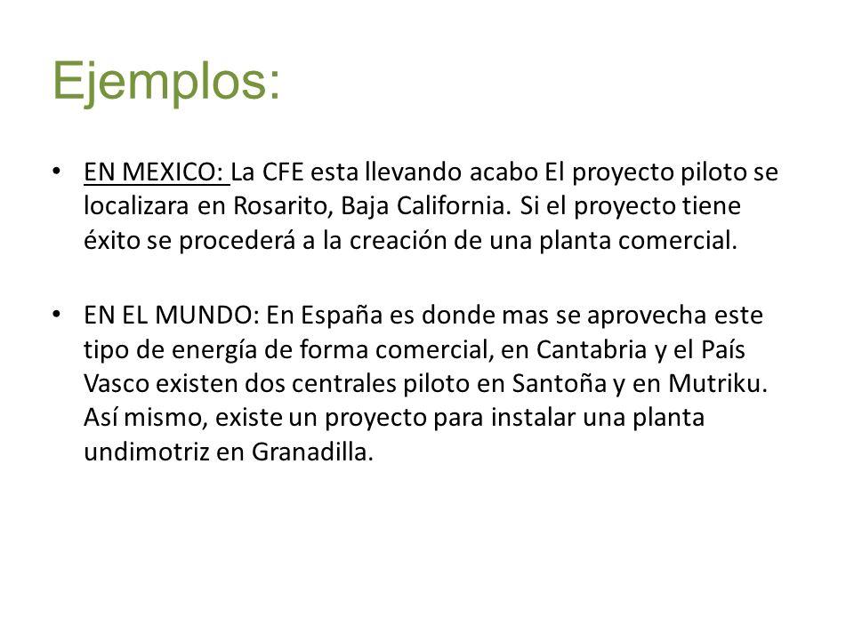 Ejemplos: EN MEXICO: La CFE esta llevando acabo El proyecto piloto se localizara en Rosarito, Baja California. Si el proyecto tiene éxito se procederá