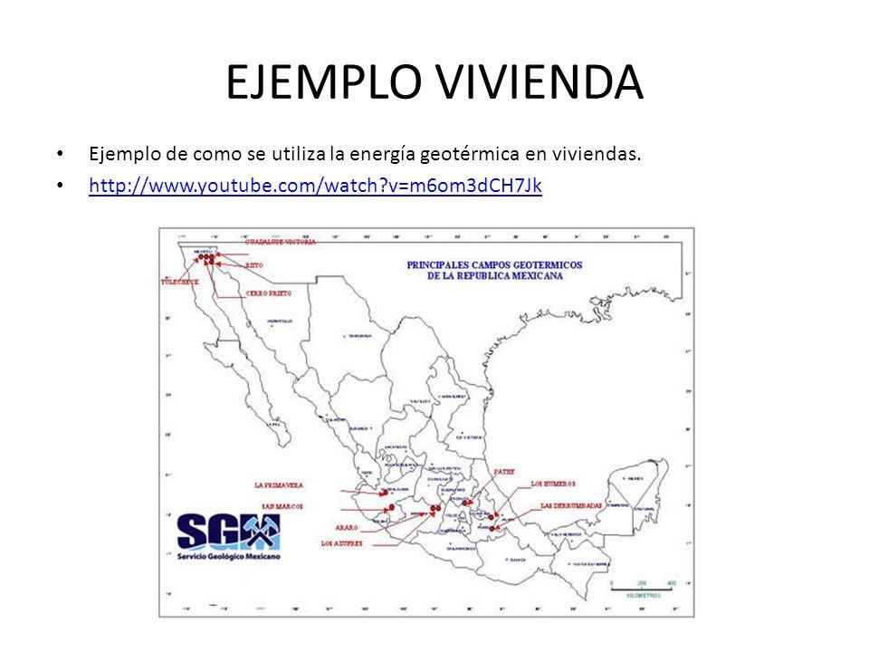 EJEMPLO VIVIENDA Ejemplo de como se utiliza la energía geotérmica en viviendas. http://www.youtube.com/watch?v=m6om3dCH7Jk