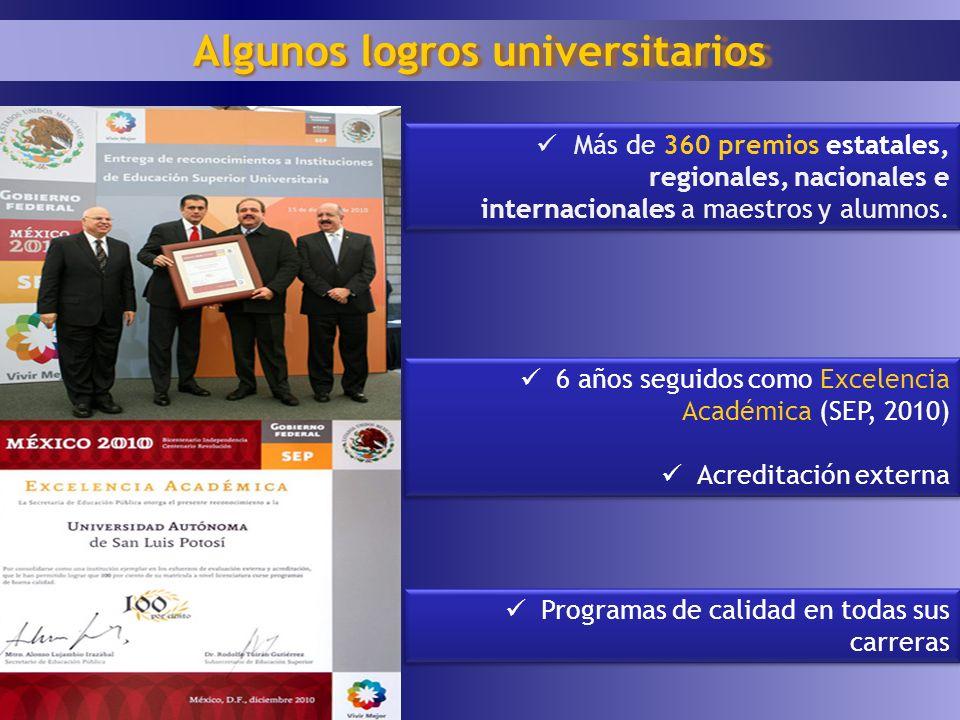 Programas de calidad en todas sus carreras 1 Algunos logros universitarios 6 años seguidos como Excelencia Académica (SEP, 2010) Acreditación externa