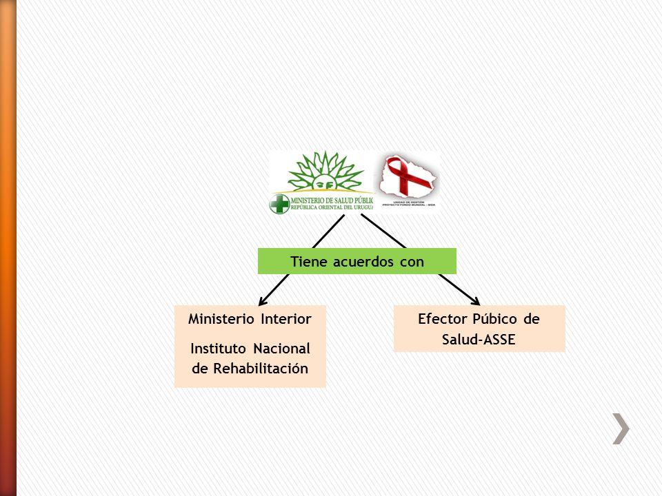 Ministerio Interior Instituto Nacional de Rehabilitación Efector Púbico de Salud-ASSE Tiene acuerdos con