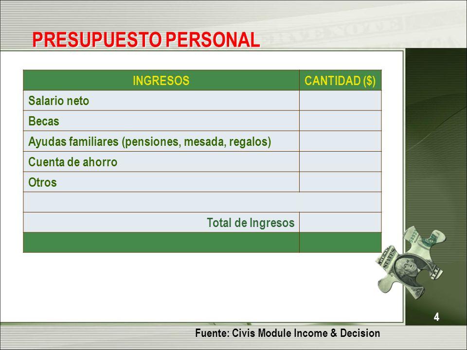 4 PRESUPUESTO PERSONAL INGRESOSCANTIDAD ($) Salario neto Becas Ayudas familiares (pensiones, mesada, regalos) Cuenta de ahorro Otros Total de Ingresos