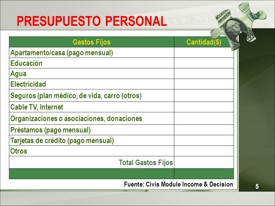 5 PRESUPUESTO PERSONAL 5 Gastos FijosCantidad($) Apartamento/casa (pago mensual) Educación Agua Electricidad Seguros (plan médico, de vida, carro (otr