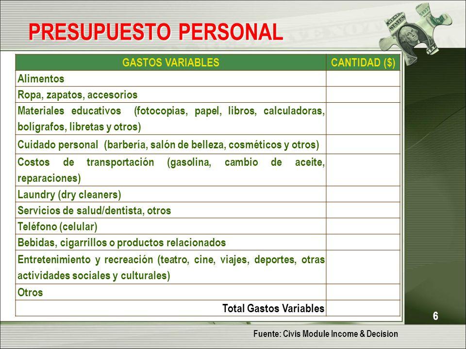 6 PRESUPUESTO PERSONAL 6 GASTOS VARIABLESCANTIDAD ($) Alimentos Ropa, zapatos, accesorios Materiales educativos (fotocopias, papel, libros, calculador