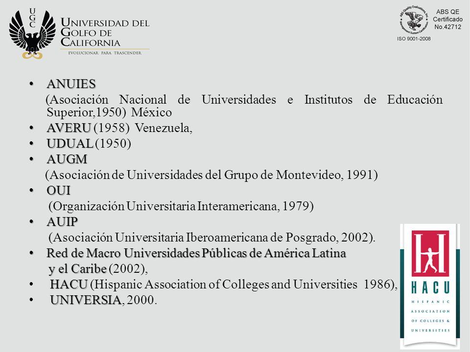ANUIES ANUIES (Asociación Nacional de Universidades e Institutos de Educación Superior,1950) México AVERU AVERU (1958) Venezuela, UDUAL UDUAL (1950) AUGM AUGM (Asociación de Universidades del Grupo de Montevideo, 1991) OUI OUI (Organización Universitaria Interamericana, 1979) AUIP AUIP (Asociación Universitaria Iberoamericana de Posgrado, 2002).