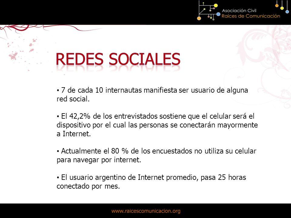 7 de cada 10 internautas manifiesta ser usuario de alguna red social.