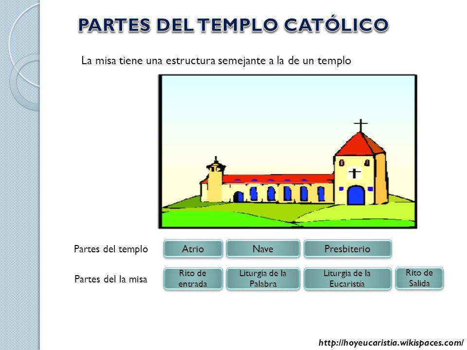 Sacristía Es una habitación contigua al templo donde el sacerdote y los ministros se revisten de los ornamentos sagrados.