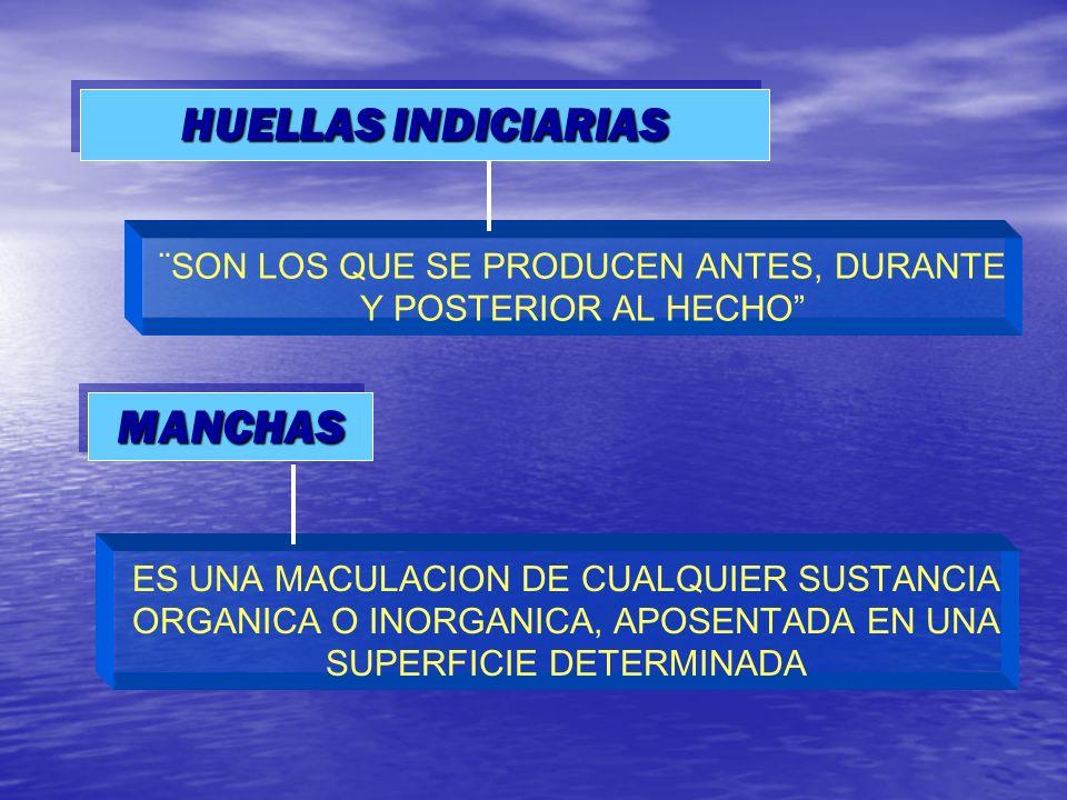 HUELLAS INDICIARIAS ¨SON LOS QUE SE PRODUCEN ANTES, DURANTE Y POSTERIOR AL HECHO MANCHASMANCHAS ES UNA MACULACION DE CUALQUIER SUSTANCIA ORGANICA O IN