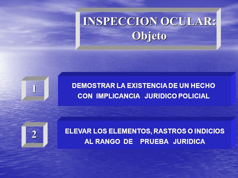2 INSPECCION OCULAR: Objeto 1 DEMOSTRAR LA EXISTENCIA DE UN HECHO CON IMPLICANCIA JURIDICO POLICIAL ELEVAR LOS ELEMENTOS, RASTROS O INDICIOS AL RANGO