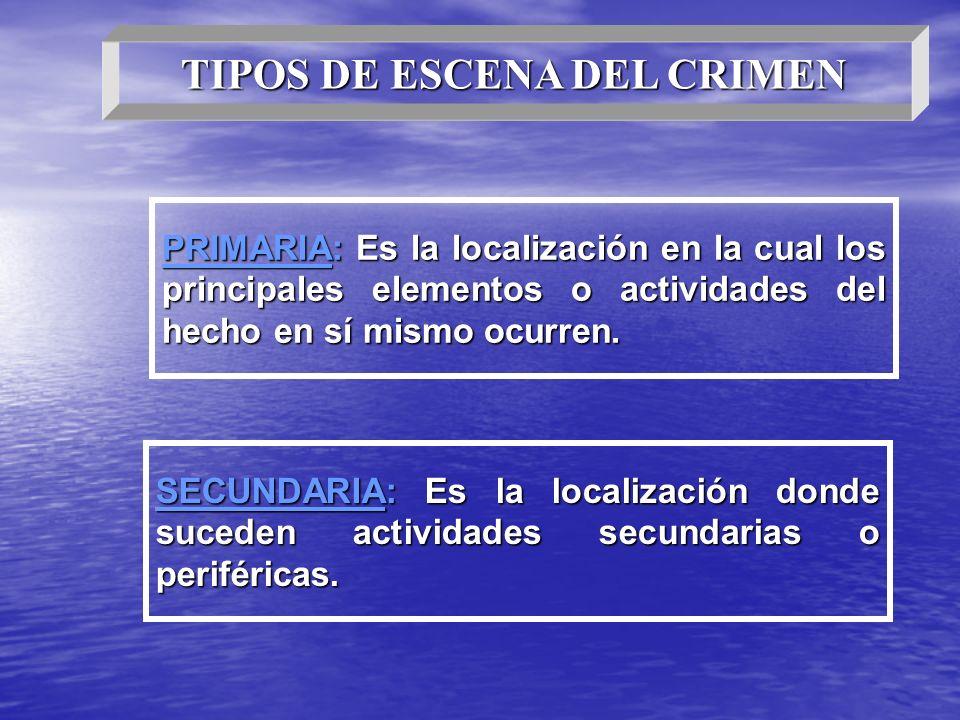 PRIMARIA: Es la localización en la cual los principales elementos o actividades del hecho en sí mismo ocurren. TIPOS DE ESCENA DEL CRIMEN SECUNDARIA: