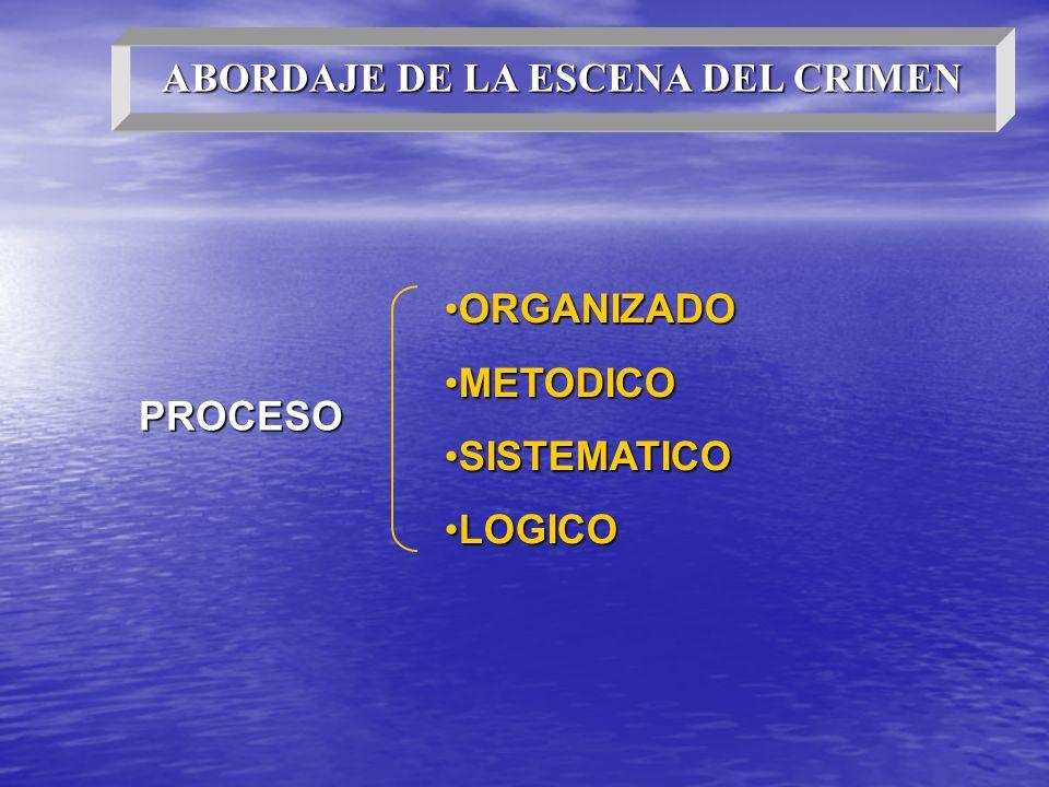 PROCESO ORGANIZADOORGANIZADO METODICOMETODICO SISTEMATICOSISTEMATICO LOGICOLOGICO ABORDAJE DE LA ESCENA DEL CRIMEN