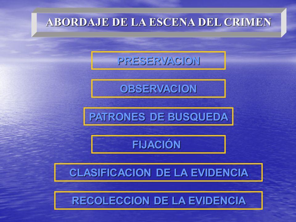 PRESERVACION OBSERVACION FIJACIÓN CLASIFICACION DE LA EVIDENCIA RECOLECCION DE LA EVIDENCIA ABORDAJE DE LA ESCENA DEL CRIMEN PATRONES DE BUSQUEDA