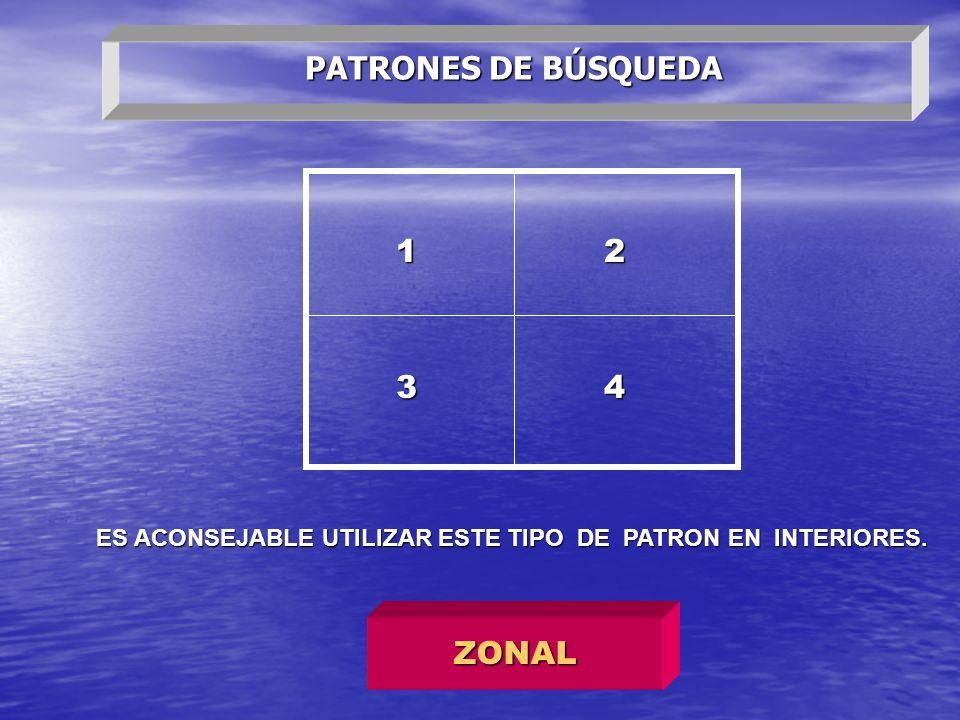 12 34 ZONAL PATRONES DE BÚSQUEDA ES ACONSEJABLE UTILIZAR ESTE TIPO DE PATRON EN INTERIORES.