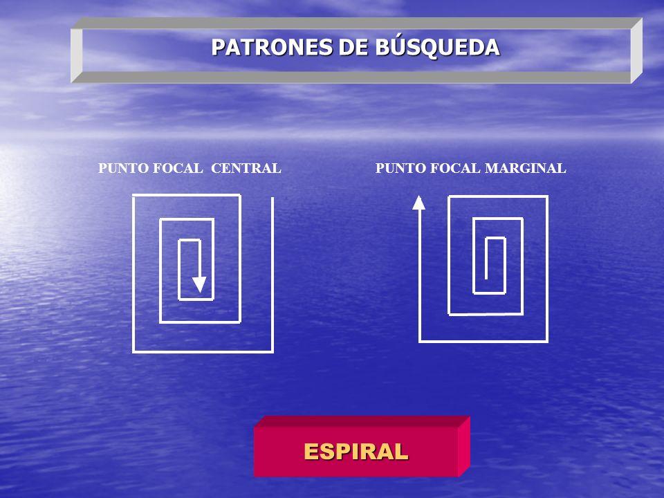 ESPIRAL PUNTO FOCAL CENTRALPUNTO FOCAL MARGINAL