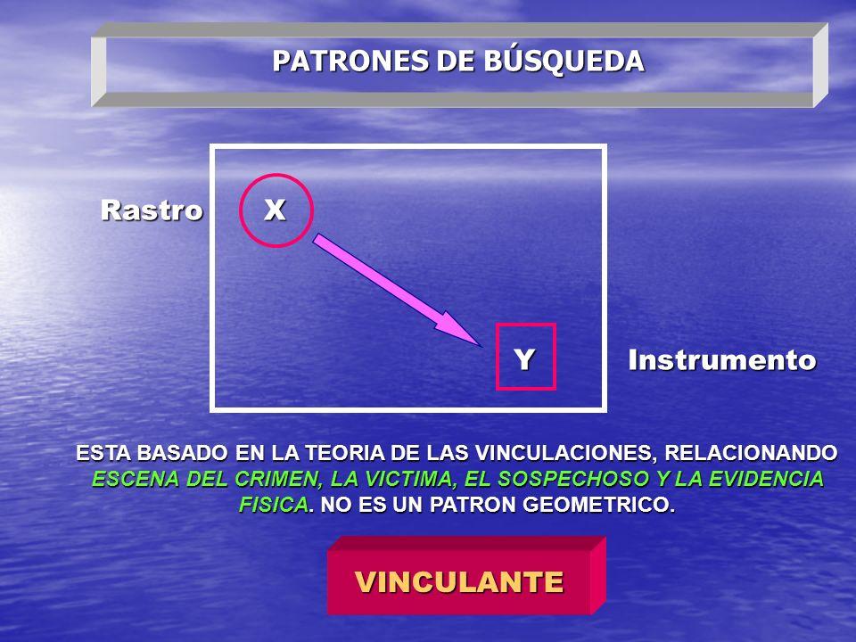 Rastro Instrumento X Y PATRONES DE BÚSQUEDA VINCULANTE ESTA BASADO EN LA TEORIA DE LAS VINCULACIONES, RELACIONANDO ESCENA DEL CRIMEN, LA VICTIMA, EL S
