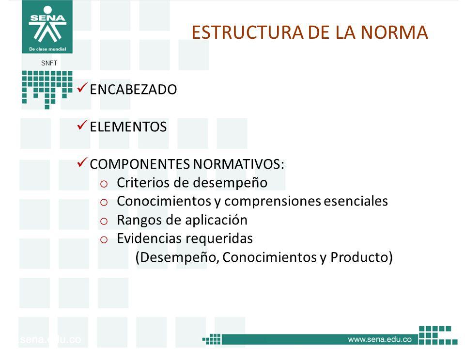 SNFT ENCABEZADO ELEMENTOS COMPONENTES NORMATIVOS: o Criterios de desempeño o Conocimientos y comprensiones esenciales o Rangos de aplicación o Evidenc