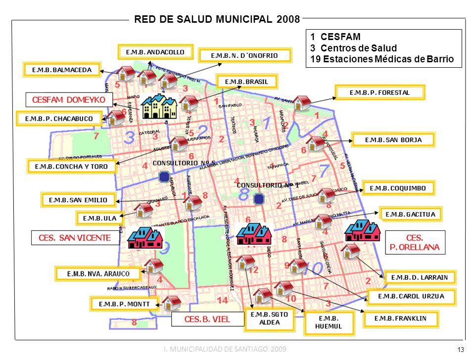 13 RED DE SALUD MUNICIPAL 2008 1 CESFAM 3 Centros de Salud 19 Estaciones Médicas de Barrio I. MUNICIPALIDAD DE SANTIAGO 2009 13