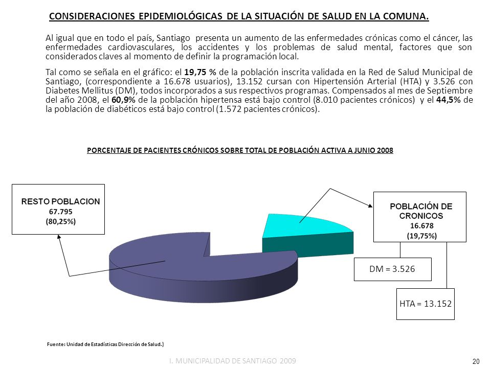 CONSIDERACIONES EPIDEMIOLÓGICAS DE LA SITUACIÓN DE SALUD EN LA COMUNA. Fuente: Unidad de Estadísticas Dirección de Salud.) Al igual que en todo el paí