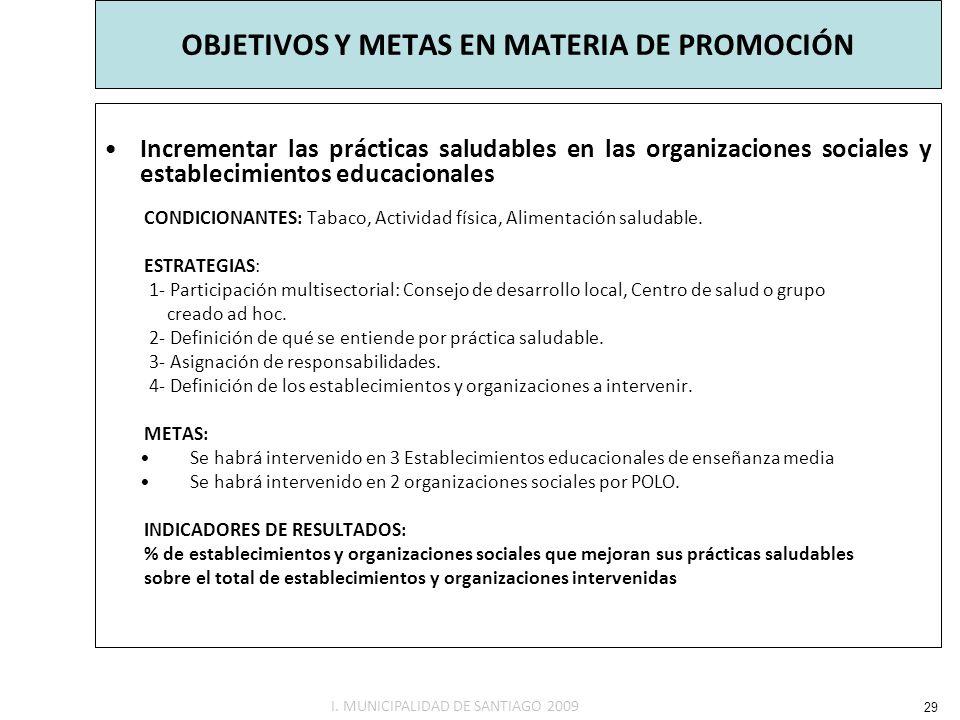 OBJETIVOS Y METAS EN MATERIA DE PROMOCIÓN Incrementar las prácticas saludables en las organizaciones sociales y establecimientos educacionales CONDICI