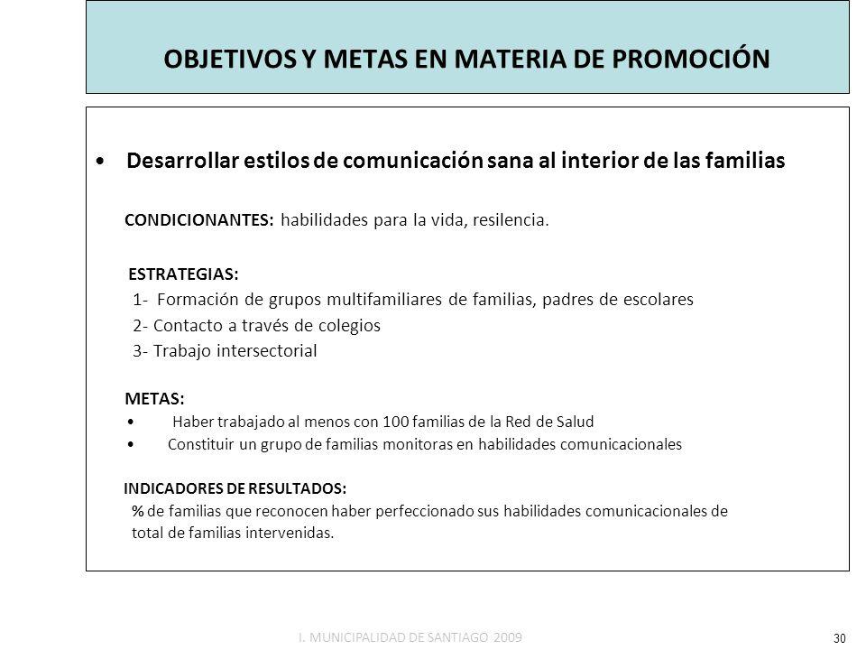 OBJETIVOS Y METAS EN MATERIA DE PROMOCIÓN Desarrollar estilos de comunicación sana al interior de las familias CONDICIONANTES: habilidades para la vid