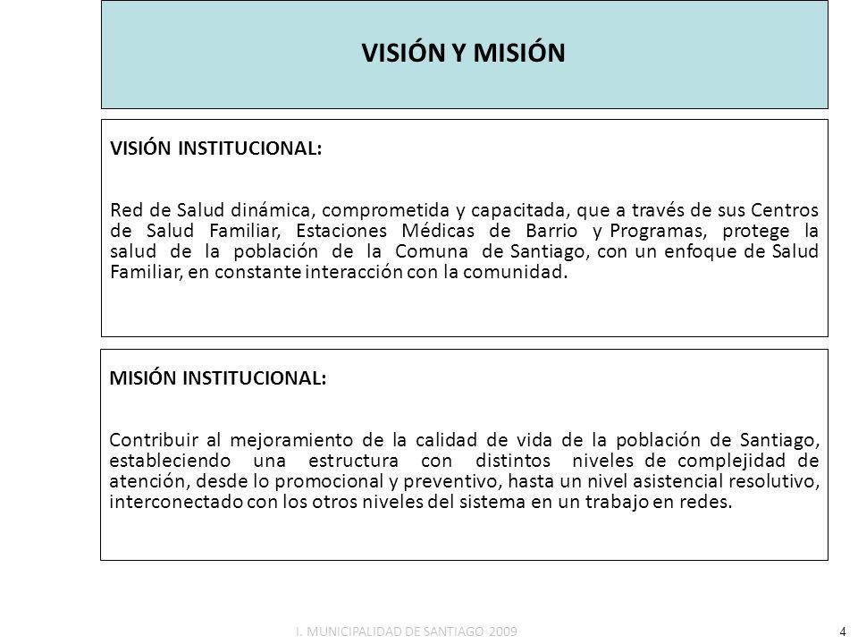 VISIÓN INSTITUCIONAL: Red de Salud dinámica, comprometida y capacitada, que a través de sus Centros de Salud Familiar, Estaciones Médicas de Barrio y