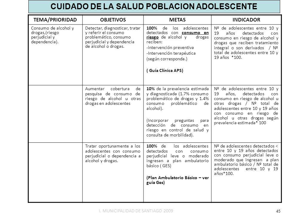 CUIDADO DE LA SALUD POBLACION ADOLESCENTE TEMA/PRIORIDADOBJETIVOSMETASINDICADOR Consumo de alcohol y drogas,(riesgo perjudicial y dependencia). Detect