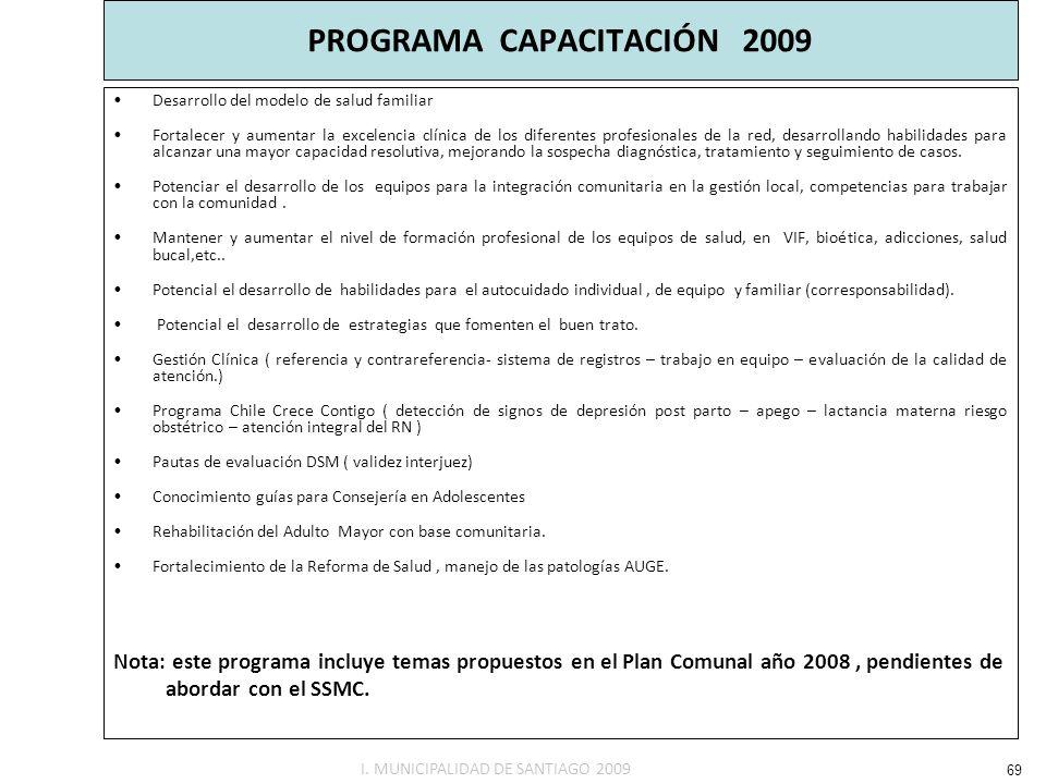 PROGRAMA CAPACITACIÓN 2009 Desarrollo del modelo de salud familiar Fortalecer y aumentar la excelencia clínica de los diferentes profesionales de la r
