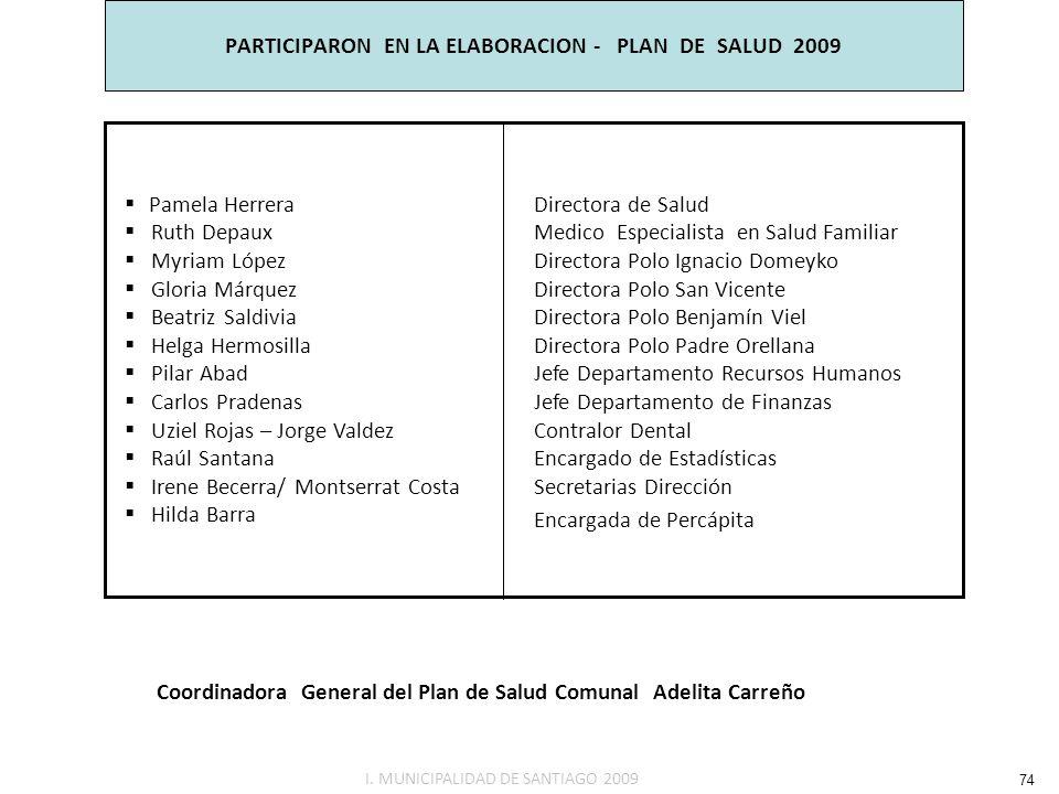 PARTICIPARON EN LA ELABORACION - PLAN DE SALUD 2009 Directora de Salud Medico Especialista en Salud Familiar Directora Polo Ignacio Domeyko Directora