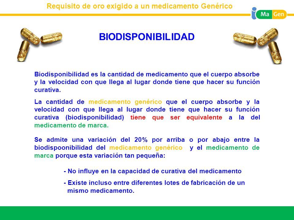 Titular BIODISPONIBILIDAD Requisito de oro exigido a un medicamento Genérico Biodisponibilidad es la cantidad de medicamento que el cuerpo absorbe y l