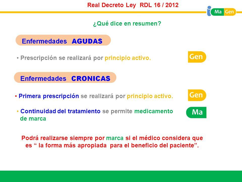 Titular Prescripción se realizará por principio activo. Real Decreto Ley RDL 16 / 2012 Primera prescripción se realizará por principio activo. Continu